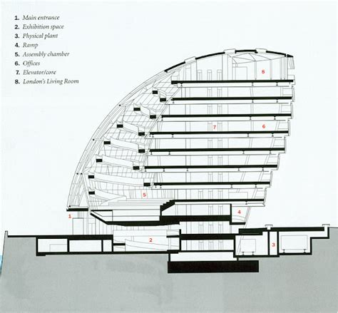 sections of london drawings london city hall