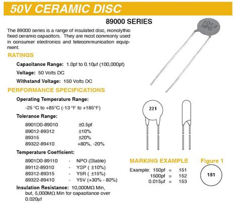 ceramic capacitor values capacitors by nte and others 100002