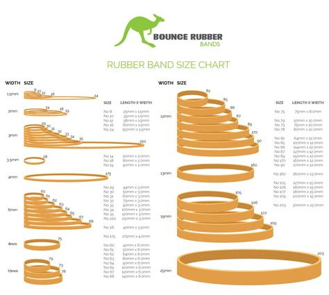 rubber st size guide order bounce rubber bands