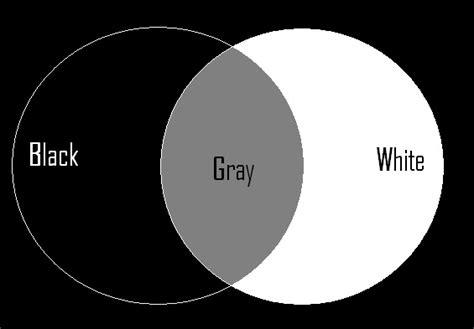 black venn diagram inside the of a contradiction biopolarism