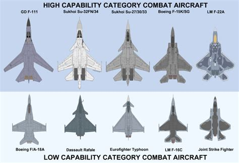 su 30 and su 35 can win with f 35 in wvr and