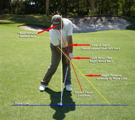 correct golf swing an excellent demonstration of the correct body position at