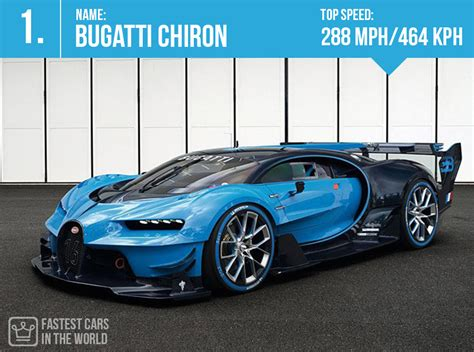 fastest bugatti fastest cars in the 2017 top speed alux com