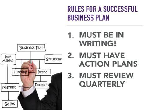 sle business plan real estate brokerage real estate brokerage business plan reportz725 web fc2 com