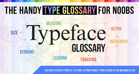 typography glossary a useful comprehensive list of typography terms for designers