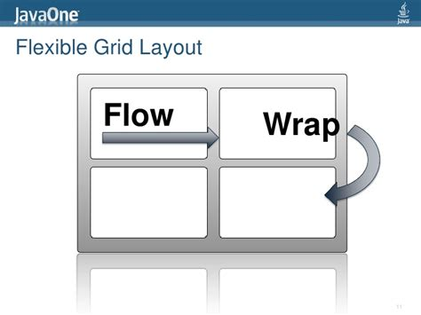 javafx layout grid jfxtras javafx controls layout services and more