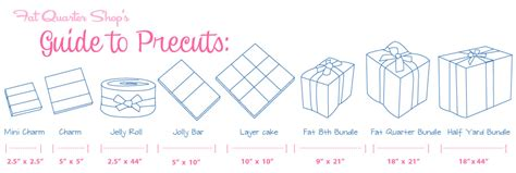 Guide to Specialty Cuts   Fat Quarter Shop