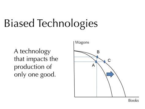 econ 150 microeconomics production possibilities curve practice worksheet