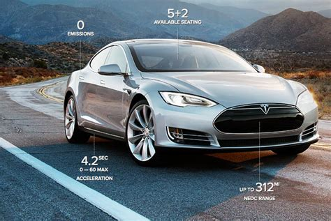 tesla model  uk price  release date product reviews net