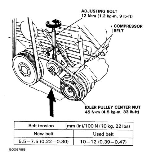 diagram of how a 1999 acura nsx transmission is removed how to remove the crossmember for a service manual diagram of how a 1999 acura nsx transmission is removed service manual