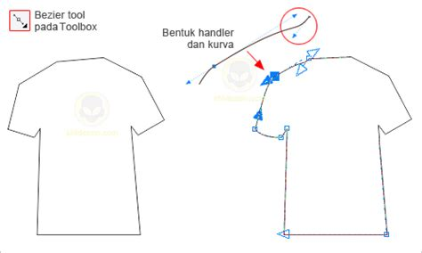 cara membuat desain jam dinding dengan corel draw cara membuat desain baju menggunakan corel draw penempa