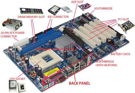 pengertian layout pada komputer pengertian fungsi dan komponen motherboard lengkap