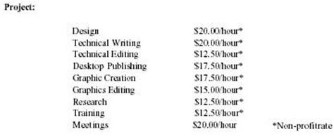 7star tv how much do resume writing service cost in accounting