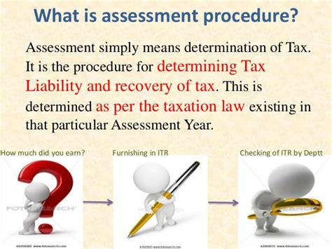 What Is 143 1 Section In Income Tax by Income Tax Assessment Procedures Section 143 144 And More