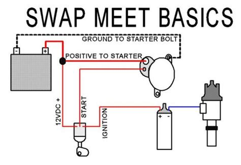 basic starter wiring diagram wiring diagram with description