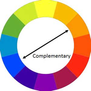 define complementary colors color wheel