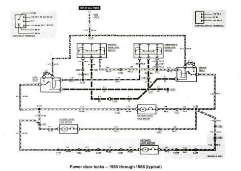 1988 ford f 150 engine compartment diagram wiring diagrams