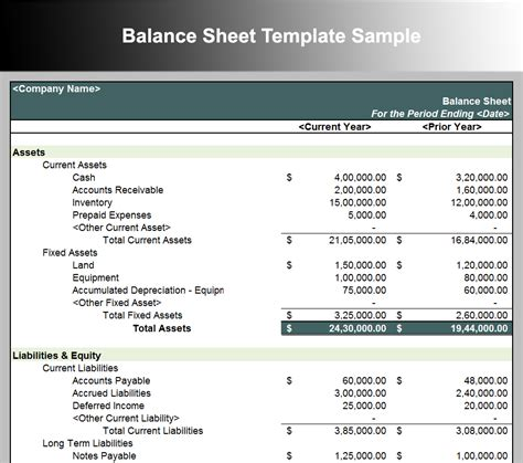 template balance sheet search results for balance sheet exle calendar 2015
