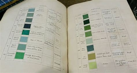 libro vivid colored pencil werner s nomenclature of colours a pre photographic guide for artists and naturalists colossal
