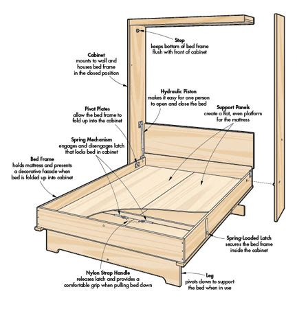 home made murphy bed plans murphy bed woodsmith plans