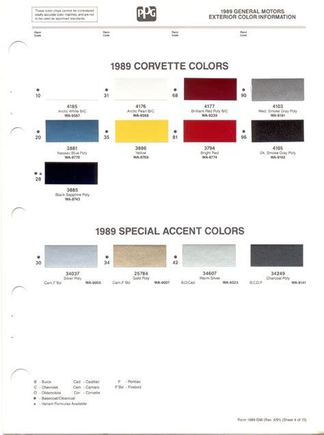 exterior paint specifications 1989 corvette paint colors