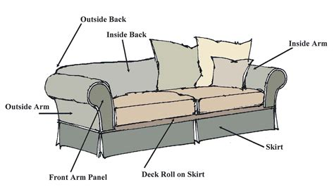 couch it in terms how to make collage furniture collaging cottage sofas