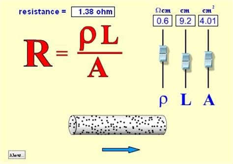 cross sectional area of conductor physics form 4 form5