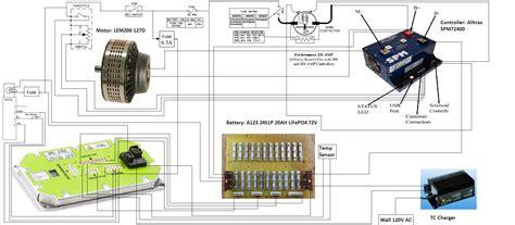 alltrax controller wiring diagram alltrax controller