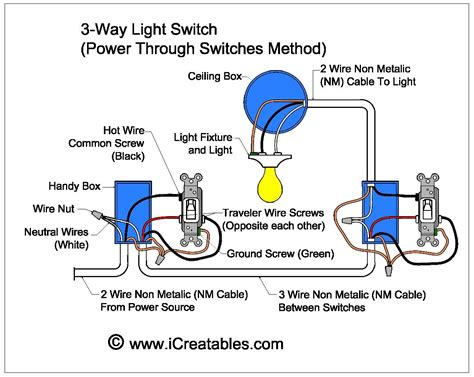 Wiring A 3 Way Light Switch by 3 Way Switch Wiring Schematic Lights Ewiring