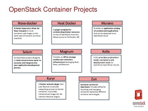 containers in openstack leverage openstack services to make the most of docker kubernetes and mesos books who carries your container zun or magnum