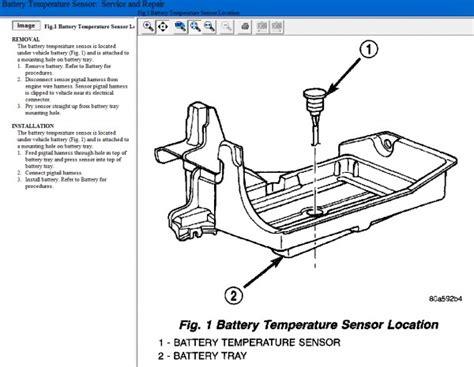 P1492 Jeep Where Is Battery Temp Sensor On A Dodge Dakota Sport 4 8