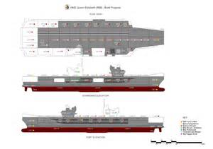 super carrier britain s largest warships take shape
