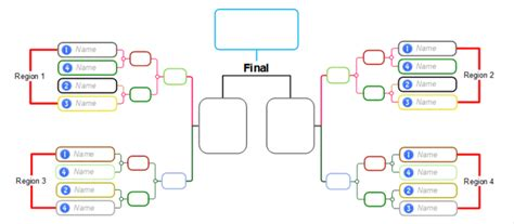 Bracket Template by Tournament Bracket Template Mind Map Biggerplate