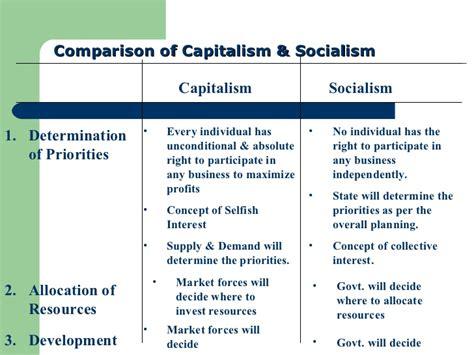 Socialism Vs Capitalism Essay by Capitalism Essay Plutocracy Vs Democracy Cartooning Capitalism Essay On Capitalism The Zadluzony