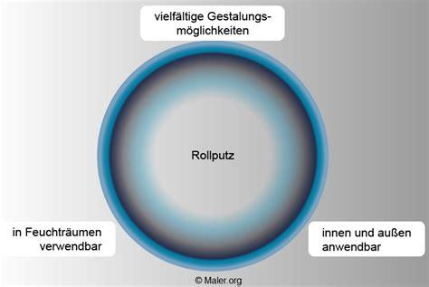 Rollputz Welche Rolle by Wie Sie W 228 Nde Und Decken Mit Rollputz Gestalten K 246 Nnen