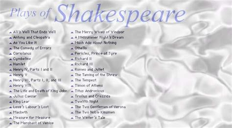 themes reflected in hamlet shakespeare english literature poetry drama novels