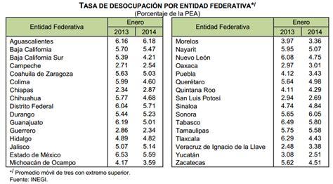 porcentaje inflacin 2015 cual fue el porcentaje de inflacion de 2015 new style