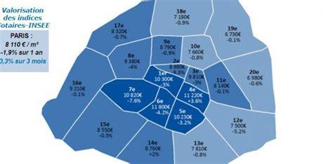 chambre des notaires de prix immobilier immobilier les 10 tendances du march 233 selon les notaires