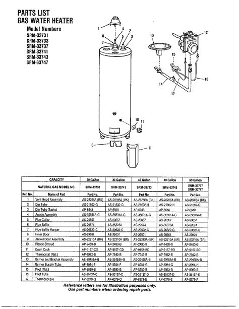 gas water heater parts diagram gas water heater diagram parts list for model 33831