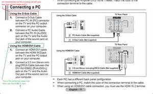 sharp tv schematic diagram hitachi schematic diagram elsavadorla