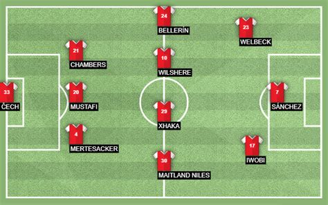 arsenal formation arsenal vs chelsea preview predictions lineups team news
