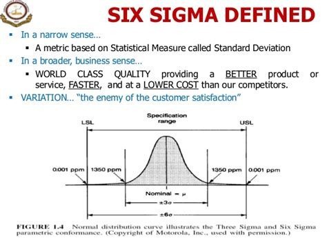 Six Sigma Versus Mba by Three Sigma Six Diagram Catalog Auto Parts Catalog And