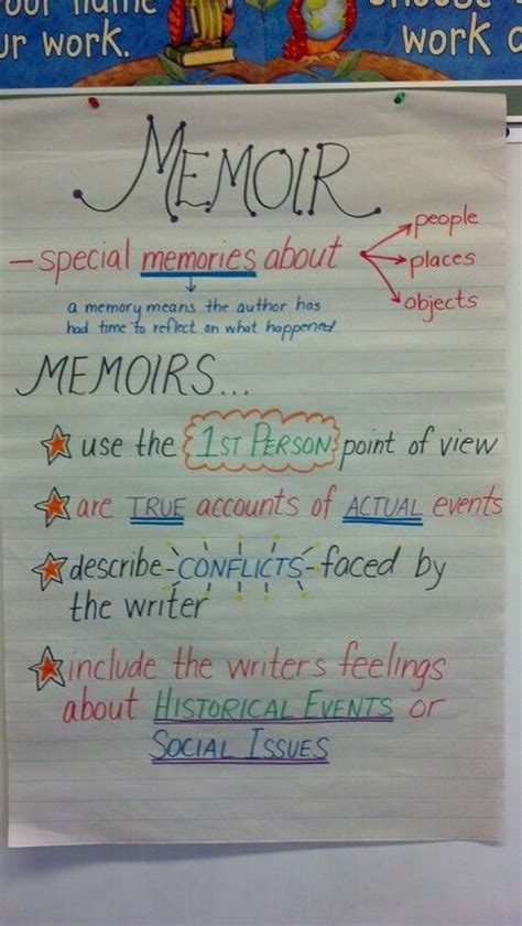 7 Memoirs I Am Dying To Read by Memoir Anchor Chart Picture Only Writing