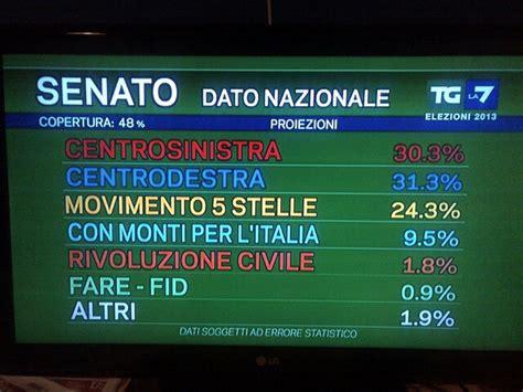 ministero degli interni risultati elettorali elezioni 2013 risultati dati e commenti