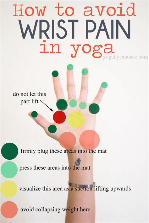 how to avoid wrist pain in yoga yogabycandace