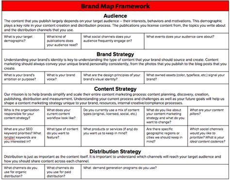 21 Questions To Help You Define Your Content Marketing Strategy Marketing Insider Group Marketing Framework Template