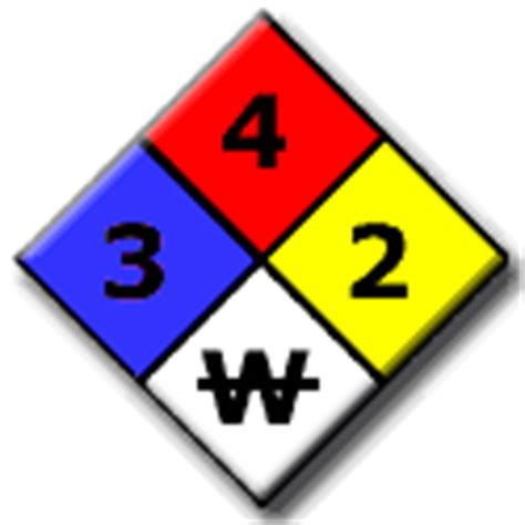 blue section of the nfpa 704 diamond new environment inc nfpa 704 marking system