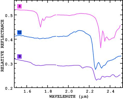 pattern matching organic molecules lab usgs spectroscopy lab world trade center usgs