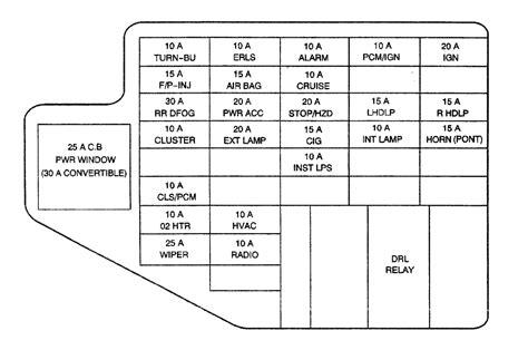 1998 chevy cavalier engine diagram chevy cavalier 1998 fuse box diagram my dash lights and