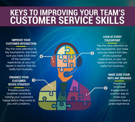 7 important tips to enhance your customer service skills